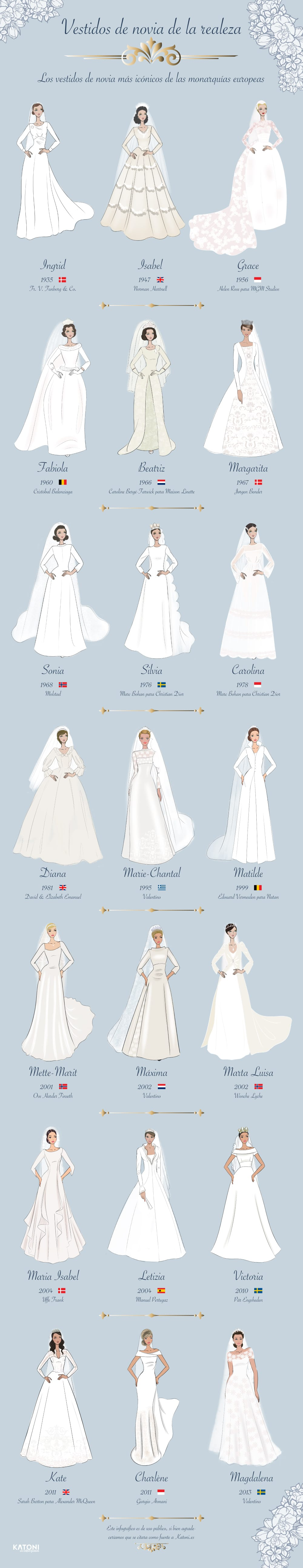 La Perfecta Prometida | Bodas de la realeza y vestidos de princesas ...