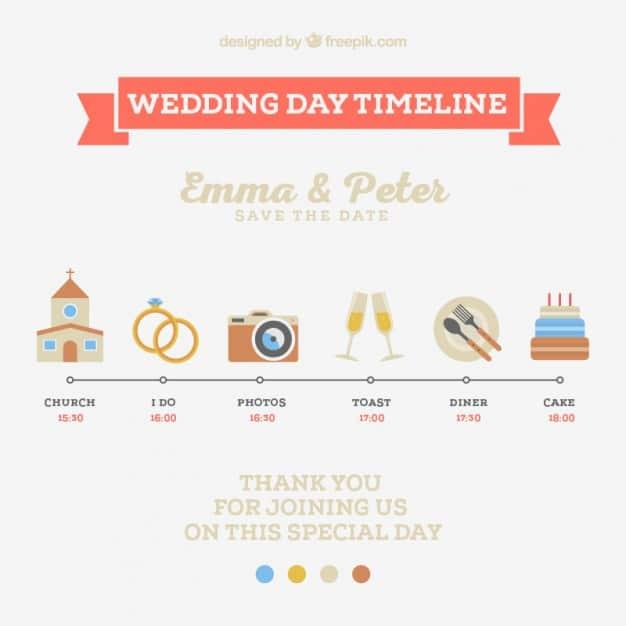 el timing de la boda